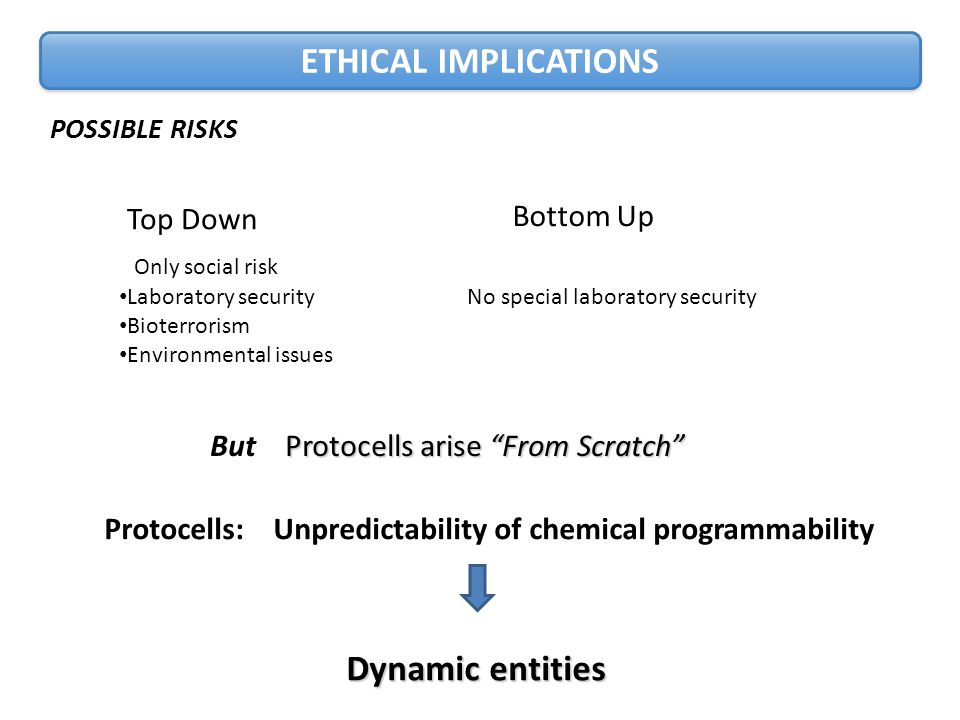 ETHICAL IMPLICATIONS POSSIBLE RISKS Top Down Only social risk Laboratory security Bioterrorism Environmental issues Bottom Up No special laboratory security Protocells arise From Scratch But Protocells arise From Scratch Protocells: Unpredictability of chemical programmability Dynamic entities