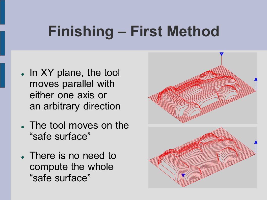 """Finishing – First Method In XY plane, the tool moves parallel with either one axis or an arbitrary direction The tool moves on the """"safe surface"""" Ther"""