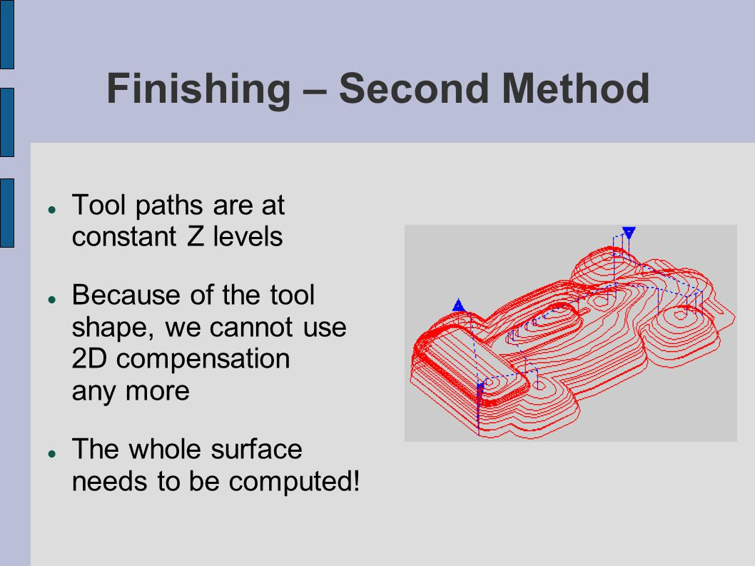 Finishing – Second Method Tool paths are at constant Z levels Because of the tool shape, we cannot use 2D compensation any more The whole surface need