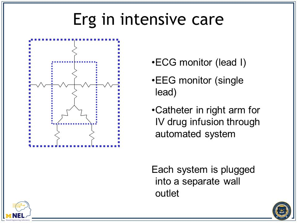 Erg in intensive care ECG monitor (lead I) EEG monitor (single lead) Catheter in right arm for IV drug infusion through automated system Each system is plugged into a separate wall outlet