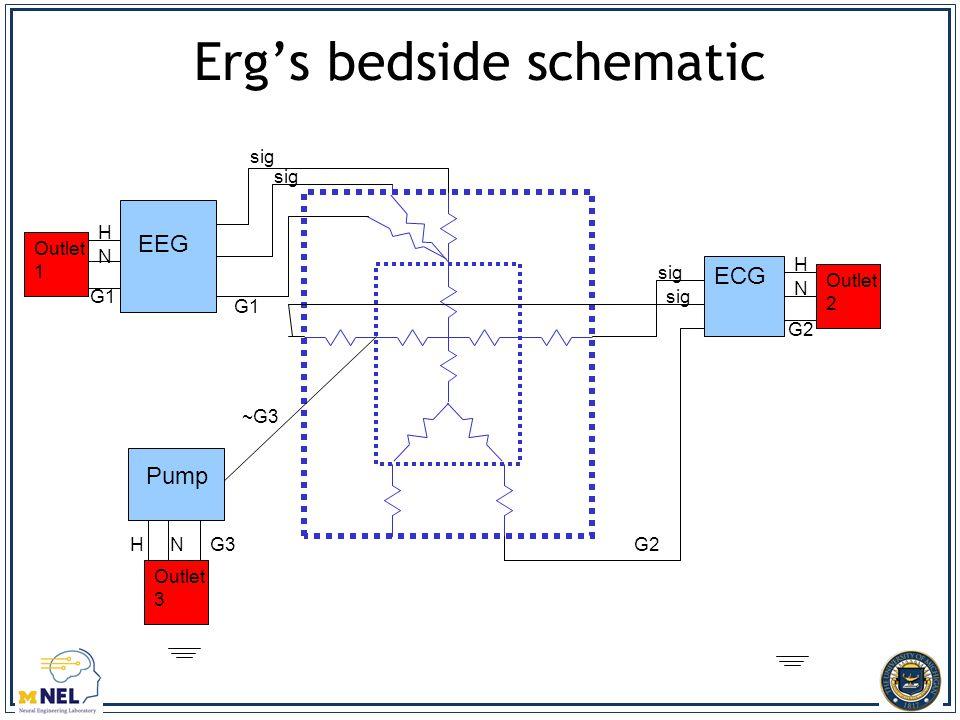 Erg's bedside schematic Outlet 1 Outlet 2 Outlet 3 sig H N G1 G3HNG2 H N ~G3 EEG ECG Pump