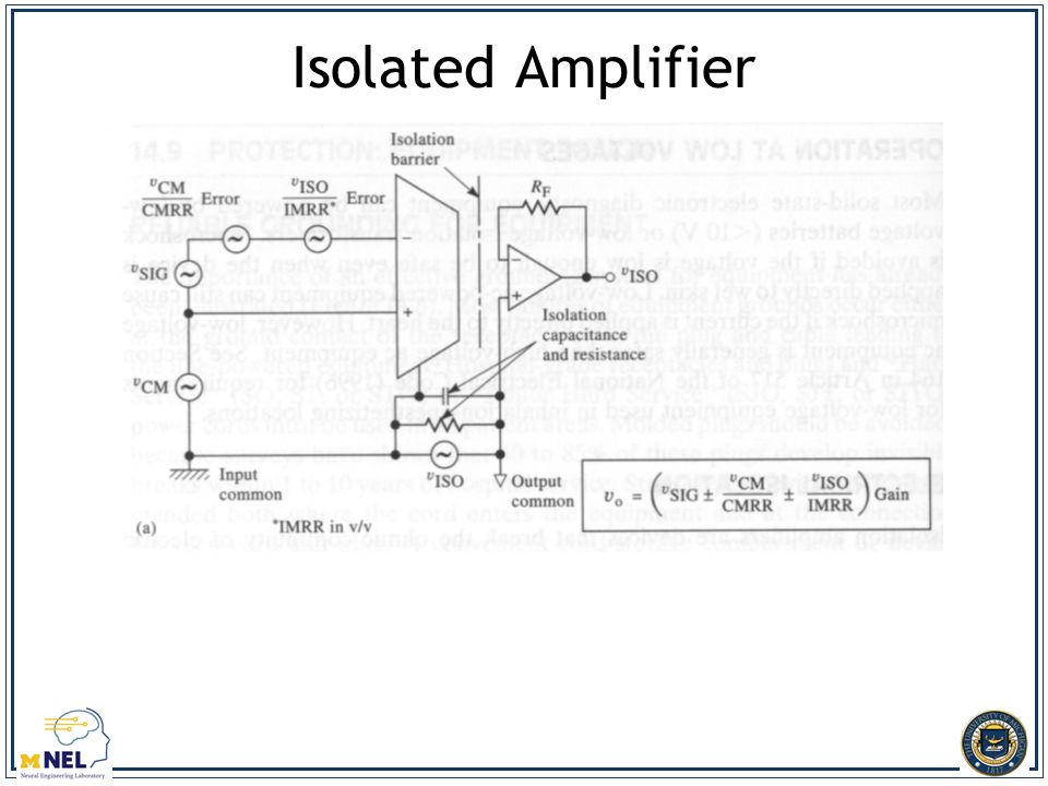 Isolated Amplifier