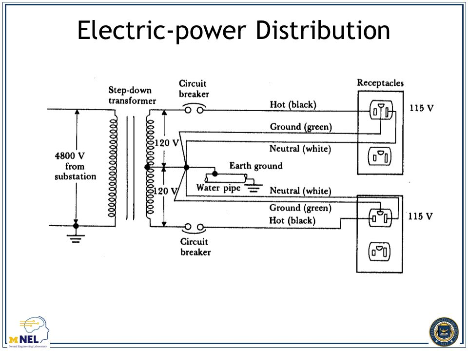 Electric-power Distribution