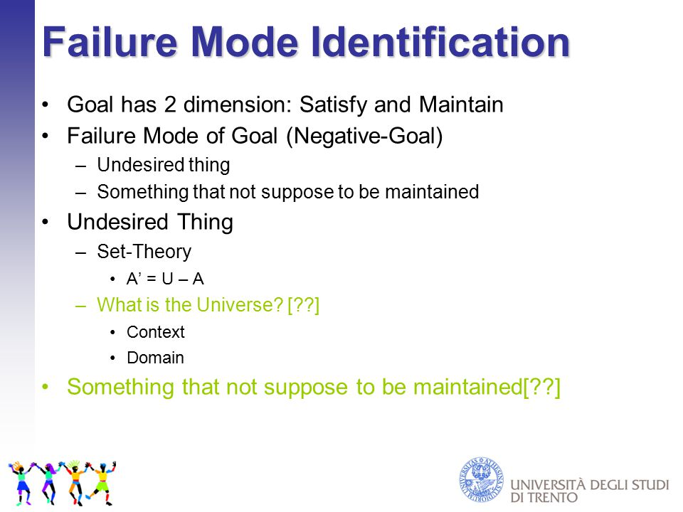 Failure Mode Identification Goal has 2 dimension: Satisfy and Maintain Failure Mode of Goal (Negative-Goal) –Undesired thing –Something that not suppo