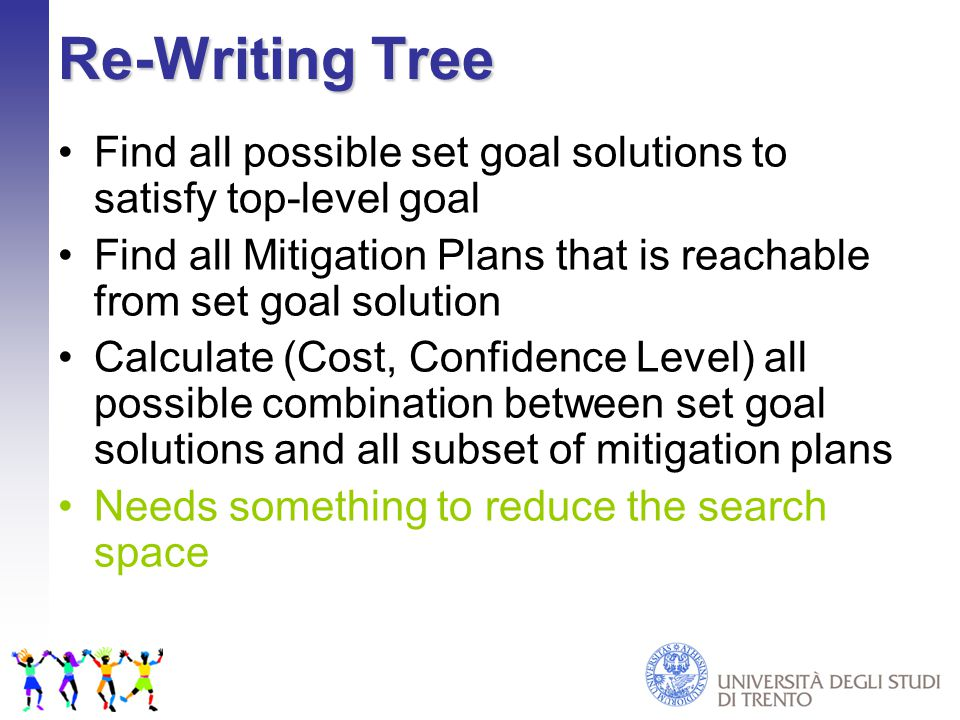 Re-Writing Tree Find all possible set goal solutions to satisfy top-level goal Find all Mitigation Plans that is reachable from set goal solution Calc