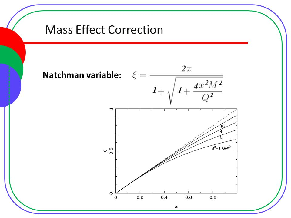 Mass Effect Correction Natchman variable: