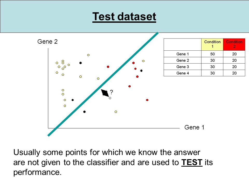 Test dataset Gene 1 Gene 2 .