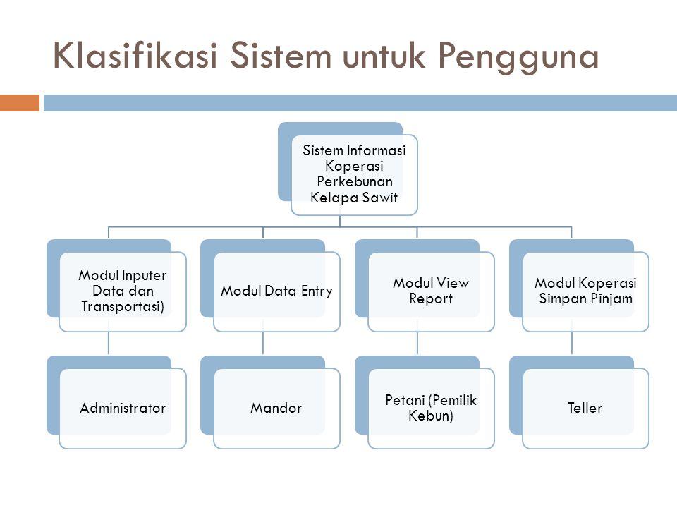 Klasifikasi Sistem untuk Pengguna Sistem Informasi Koperasi Perkebunan Kelapa Sawit Modul Inputer Data dan Transportasi) Administrator Modul Data Entr