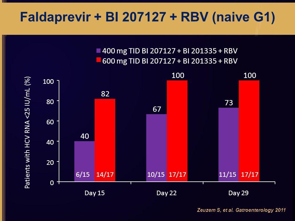 Faldaprevir + BI 207127 + RBV (naive G1) Zeuzem S, et al.