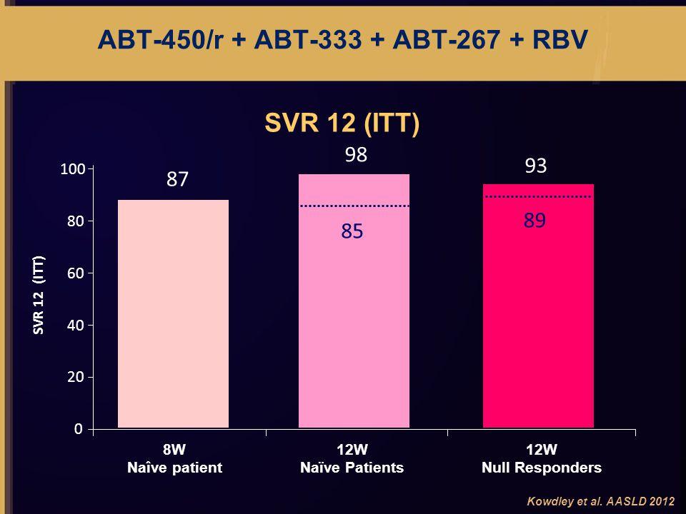 ABT-450/r + ABT-333 + ABT-267 + RBV Kowdley et al.