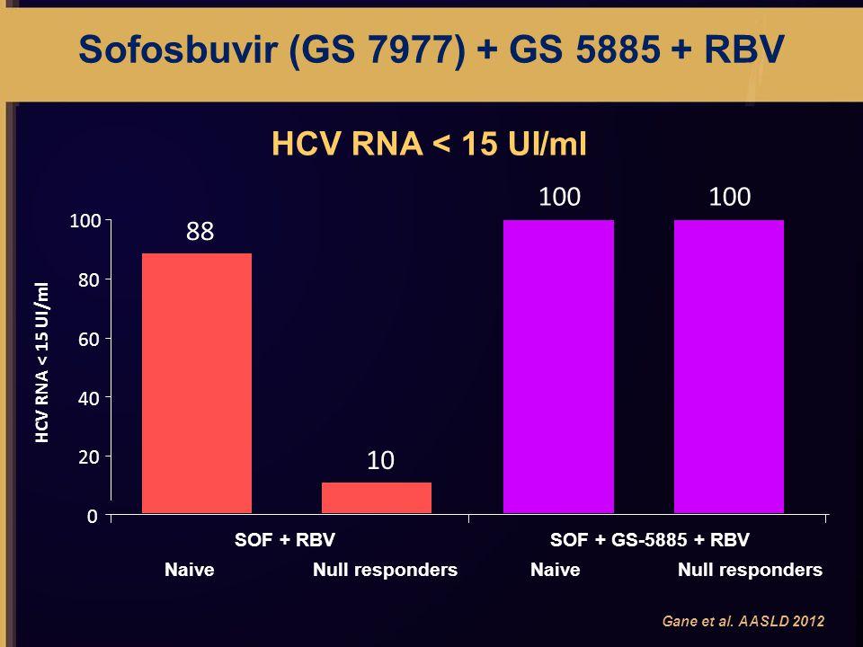 Sofosbuvir (GS 7977) + GS 5885 + RBV Gane et al.