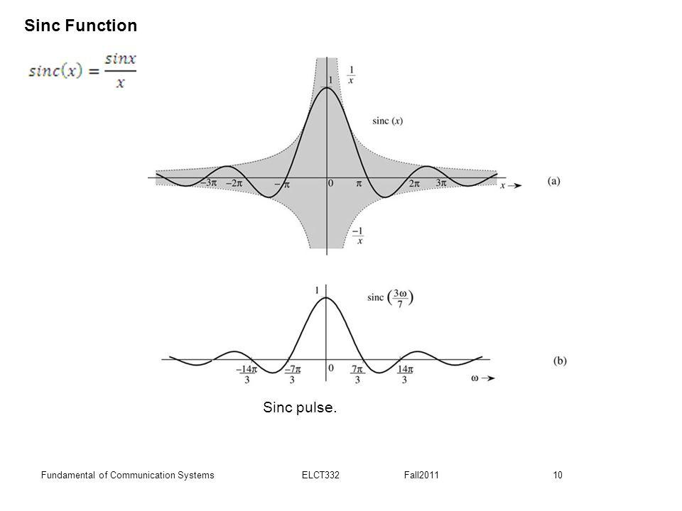 10Fundamental of Communication Systems ELCT332 Fall2011 Sinc pulse. Sinc Function