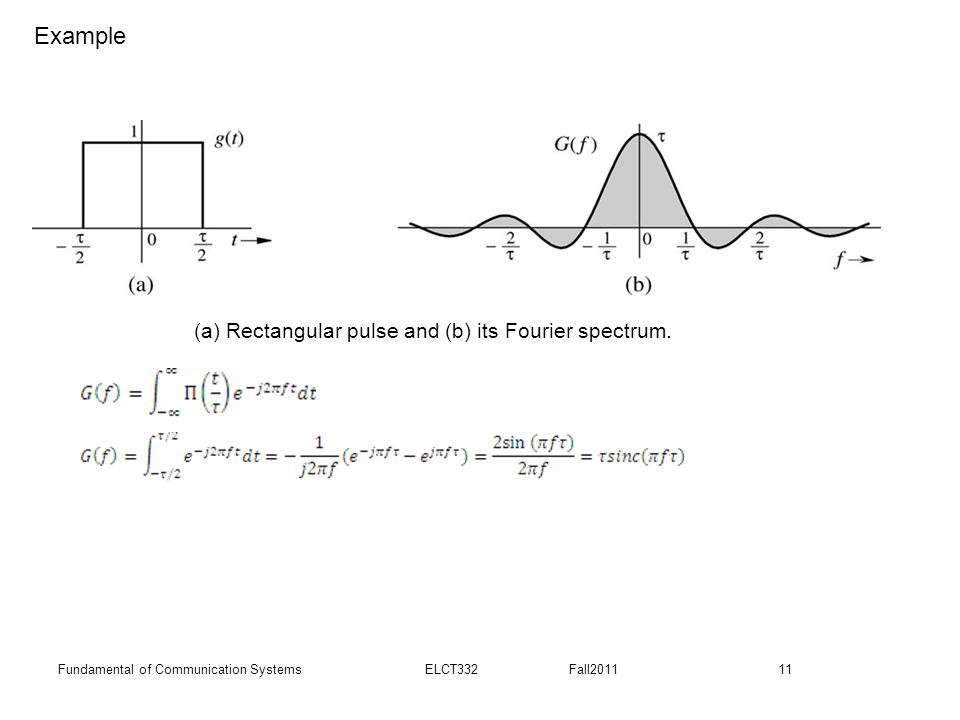11Fundamental of Communication Systems ELCT332 Fall2011 (a) Rectangular pulse and (b) its Fourier spectrum. Example