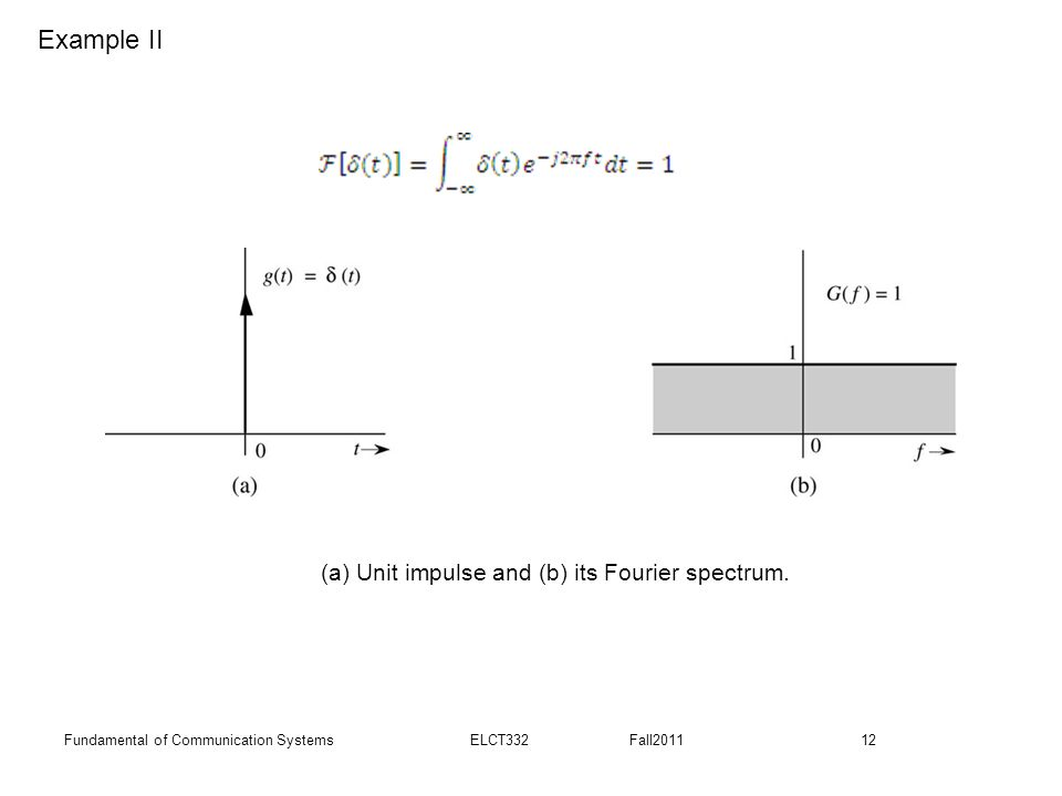 12Fundamental of Communication Systems ELCT332 Fall2011 (a) Unit impulse and (b) its Fourier spectrum. Example II
