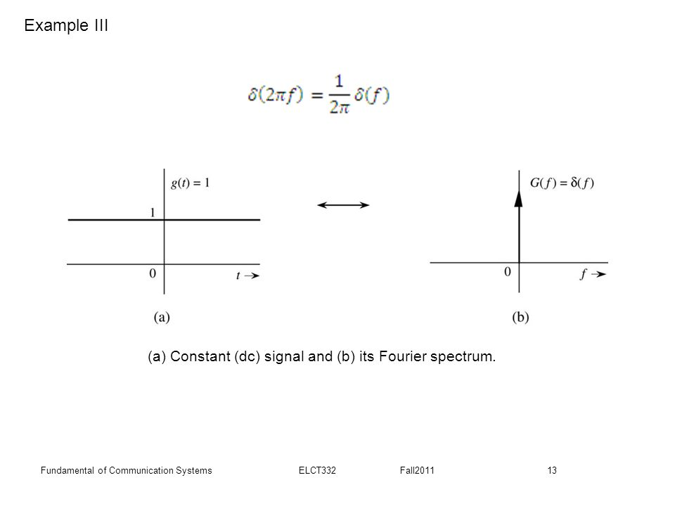 13Fundamental of Communication Systems ELCT332 Fall2011 (a) Constant (dc) signal and (b) its Fourier spectrum.