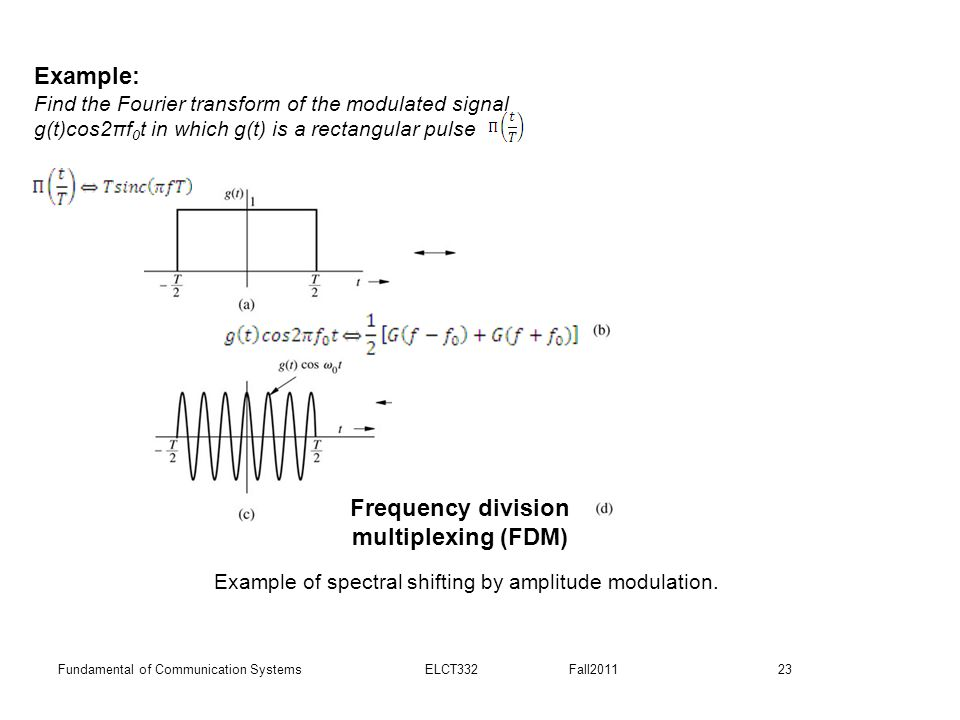 23Fundamental of Communication Systems ELCT332 Fall2011 Example of spectral shifting by amplitude modulation. Example: Find the Fourier transform of t