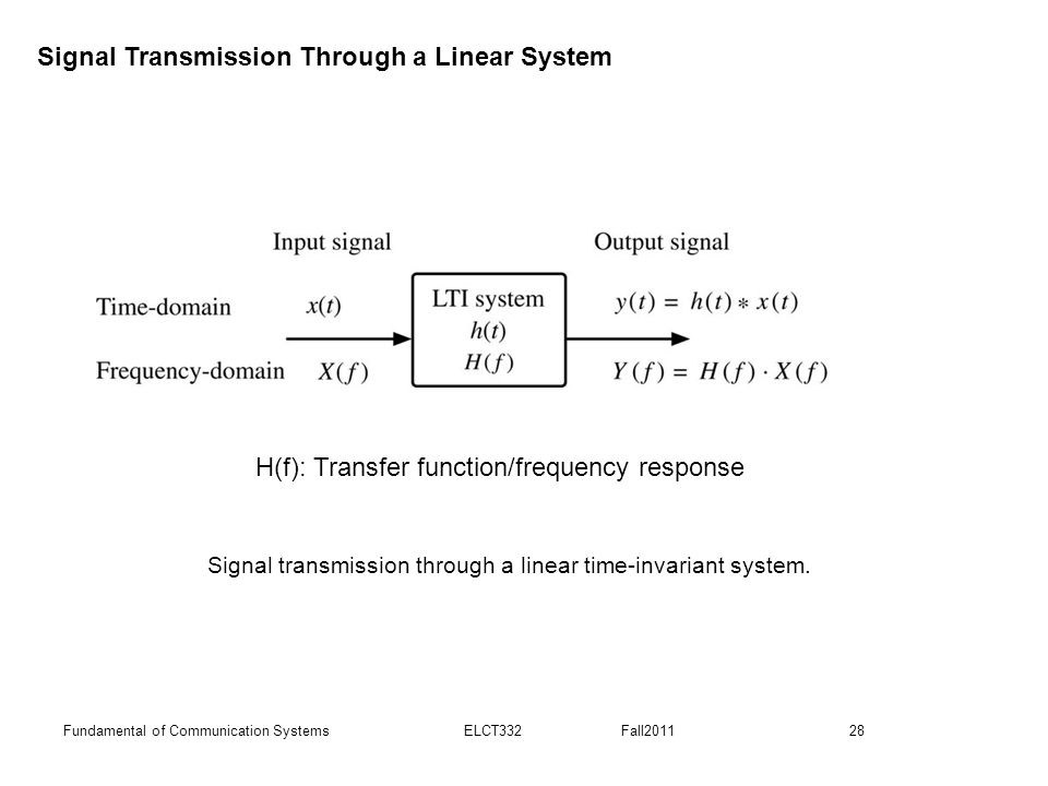 28Fundamental of Communication Systems ELCT332 Fall2011 Signal transmission through a linear time-invariant system.