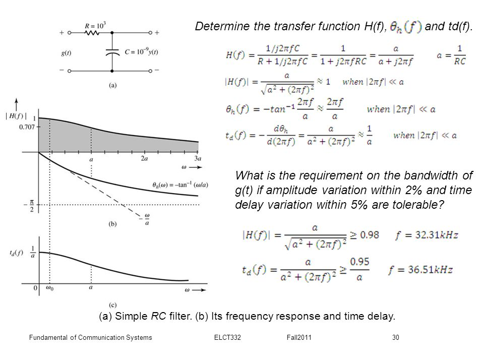 30Fundamental of Communication Systems ELCT332 Fall2011 (a) Simple RC filter. (b) Its frequency response and time delay. Determine the transfer functi