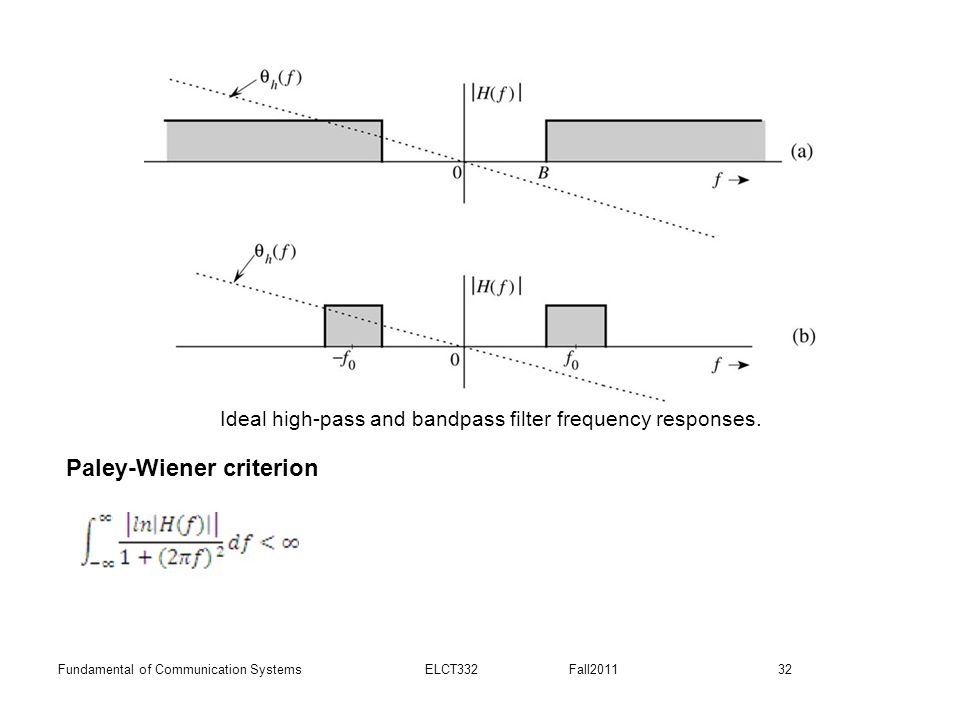 32Fundamental of Communication Systems ELCT332 Fall2011 Ideal high-pass and bandpass filter frequency responses. Paley-Wiener criterion