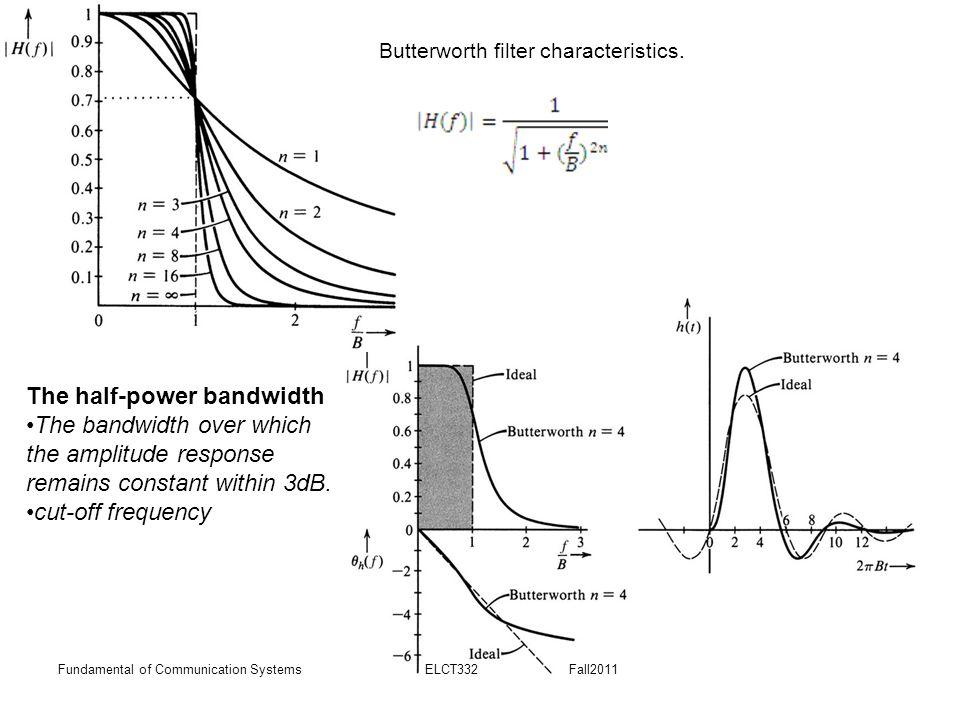 34Fundamental of Communication Systems ELCT332 Fall2011 Butterworth filter characteristics.