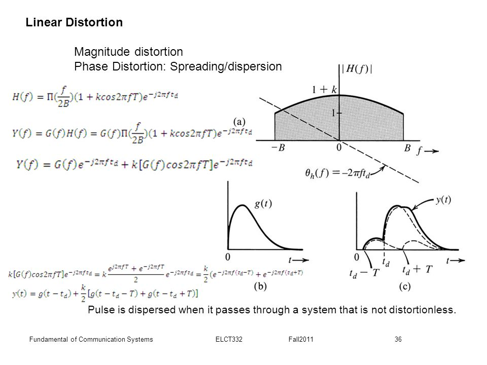 36Fundamental of Communication Systems ELCT332 Fall2011 Pulse is dispersed when it passes through a system that is not distortionless.
