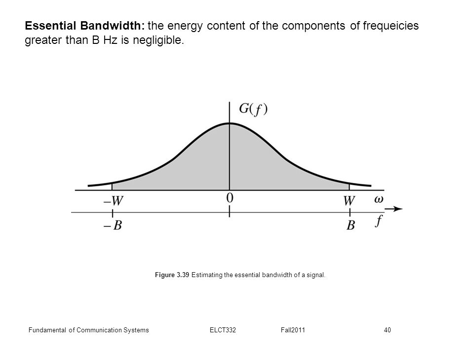 40Fundamental of Communication Systems ELCT332 Fall2011 Figure 3.39 Estimating the essential bandwidth of a signal. Essential Bandwidth: the energy co