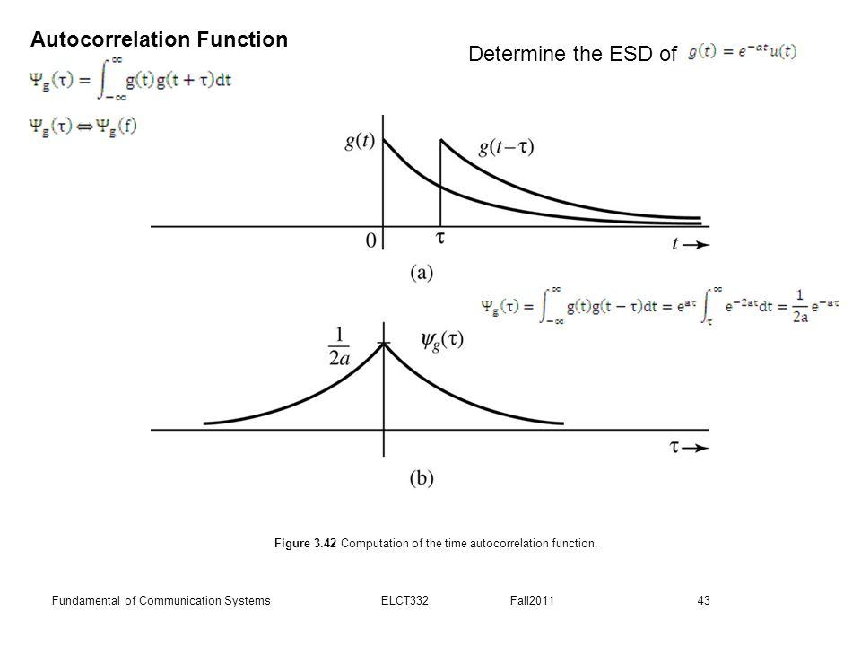43Fundamental of Communication Systems ELCT332 Fall2011 Figure 3.42 Computation of the time autocorrelation function. Autocorrelation Function Determi
