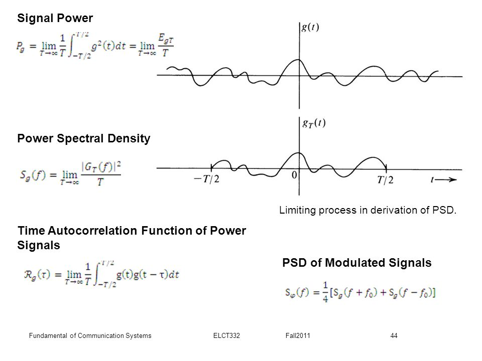 44Fundamental of Communication Systems ELCT332 Fall2011 Limiting process in derivation of PSD. Signal Power Power Spectral Density Time Autocorrelatio