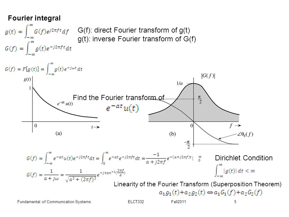 5Fundamental of Communication Systems ELCT332 Fall2011 (a) e −at u(t) and (b) its Fourier spectra.
