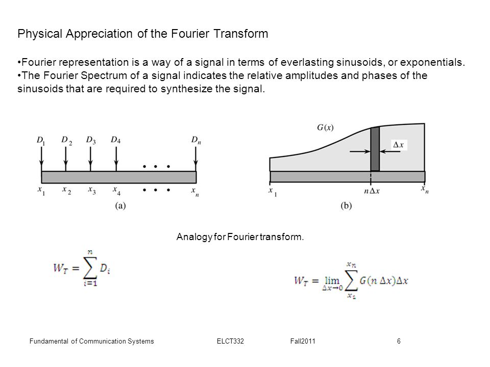 6Fundamental of Communication Systems ELCT332 Fall2011 Analogy for Fourier transform. Physical Appreciation of the Fourier Transform Fourier represent