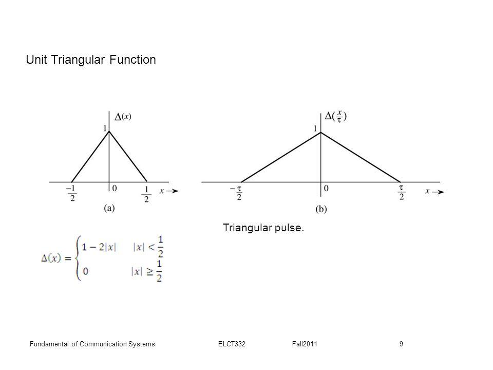 9Fundamental of Communication Systems ELCT332 Fall2011 Triangular pulse. Unit Triangular Function
