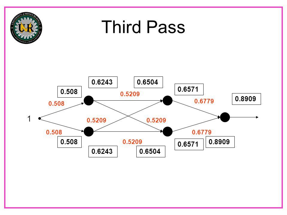 Third Pass 0.508 0.5209 0.6779 0.508 0.5209 1 0.508 0.6504 0.6243 0.8909 0.6571 0.8909