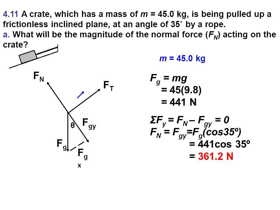 FNFN FTFT FgFg F gy FgxFgx θ 4.11 A crate, which has a mass of m = 45.0 kg, is being pulled up a frictionless inclined plane, at an angle of 35˚ by a rope.