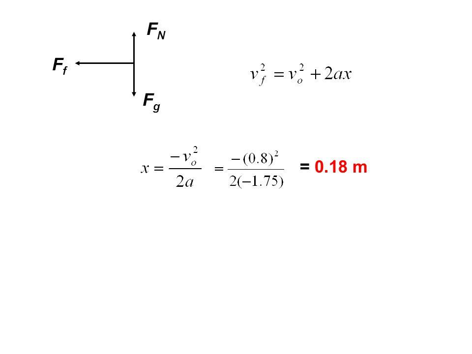 FfFf FNFN FgFg = 0.18 m