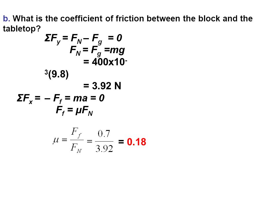 b.What is the coefficient of friction between the block and the tabletop.