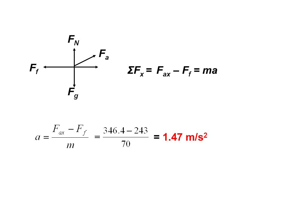 FgFg FaFa FfFf FNFN ΣF x = F ax – F f = ma = 1.47 m/s 2
