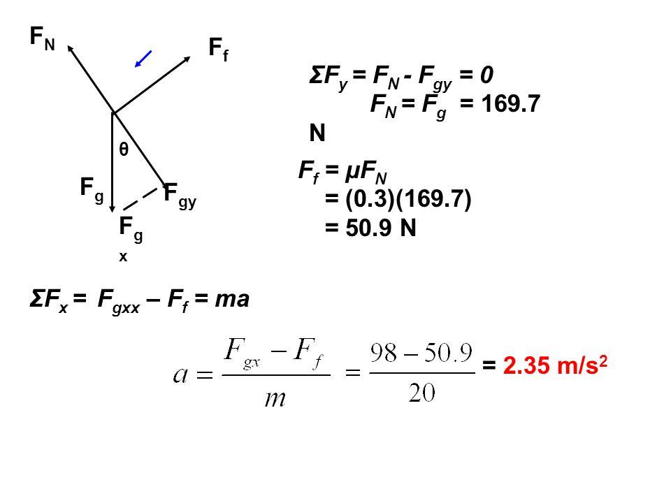 FNFN FfFf FgFg F gy FgxFgx θ ΣF y = F N - F gy = 0 F N = F g = 169.7 N F f = μF N = (0.3)(169.7) = 50.9 N ΣF x = F gxx – F f = ma = 2.35 m/s 2