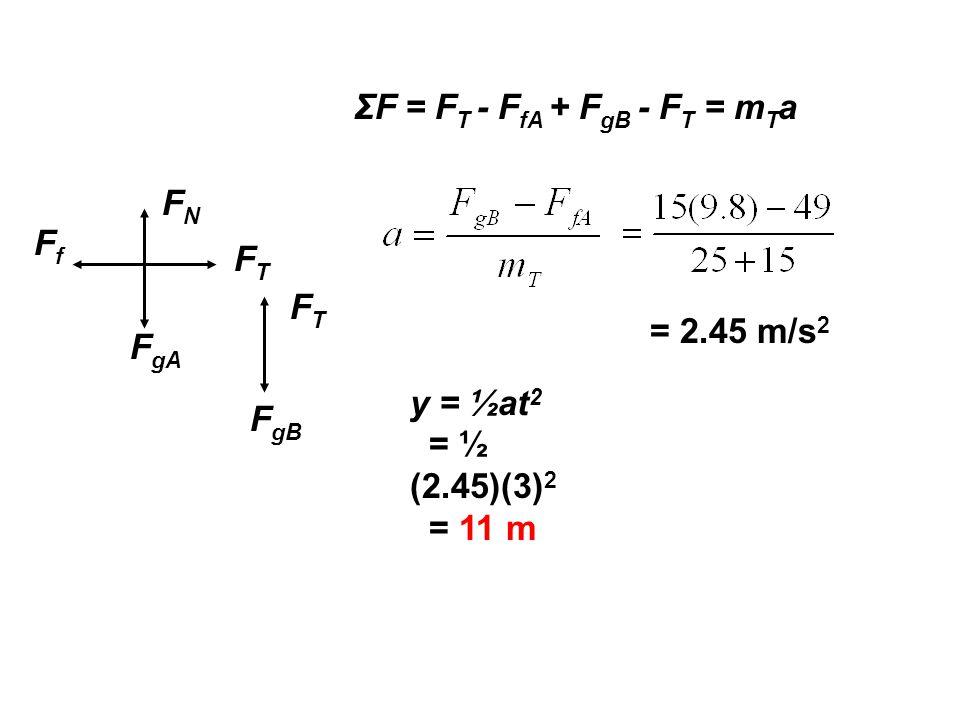 FNFN F gA FfFf FTFT FTFT F gB ΣF = F T - F fA + F gB - F T = m T a = 2.45 m/s 2 y = ½at 2 = ½ (2.45)(3) 2 = 11 m