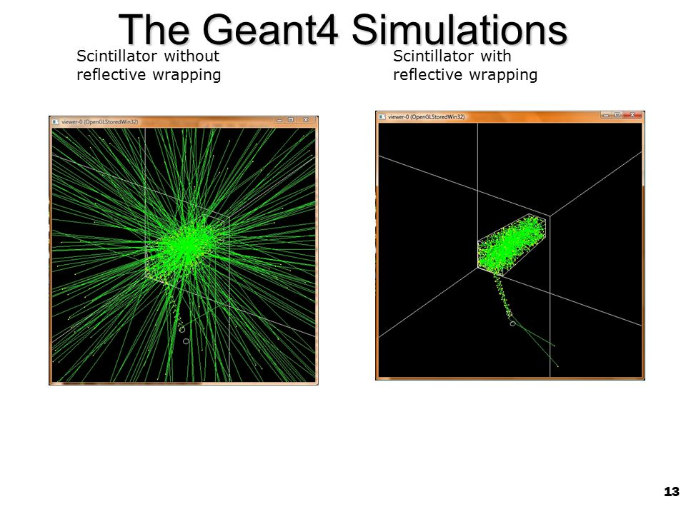 13 The Geant4 Simulations Scintillator without reflective wrapping Scintillator with reflective wrapping