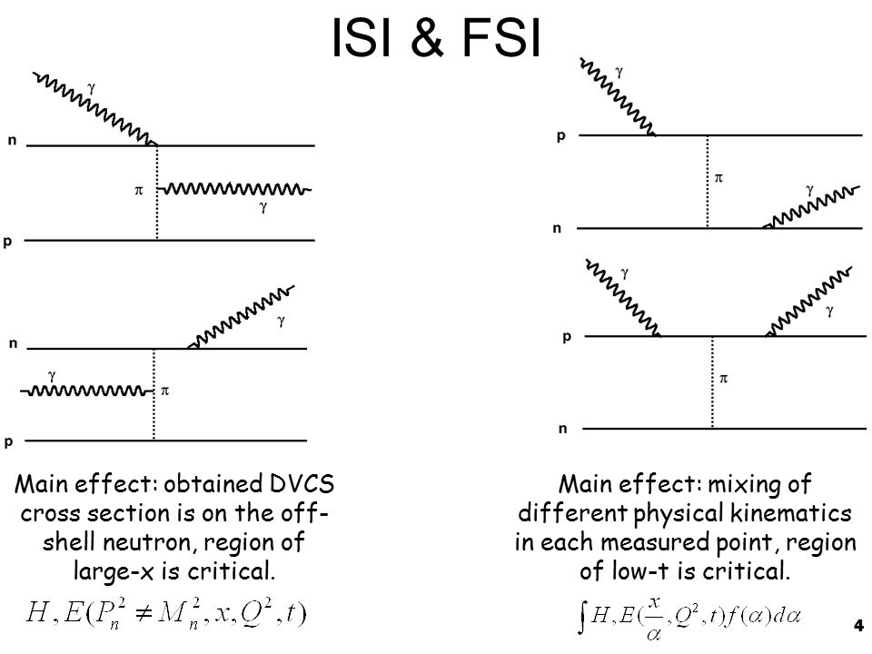 4 ISI & FSI Main effect: obtained DVCS cross section is on the off- shell neutron, region of large-x is critical.