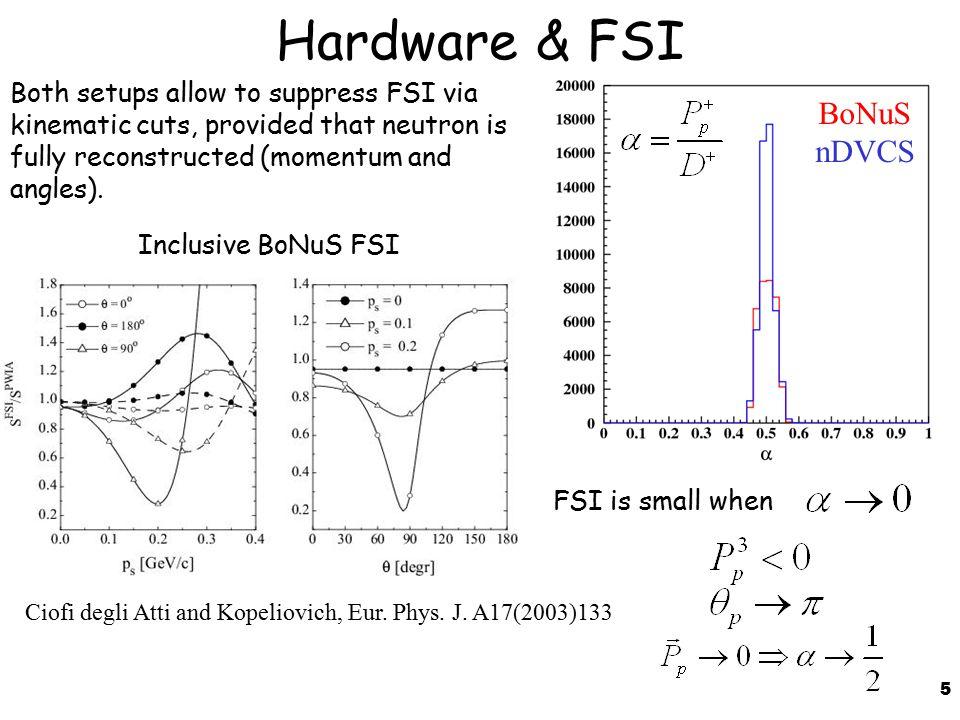 5 Hardware & FSI BoNuS nDVCS Ciofi degli Atti and Kopeliovich, Eur. Phys. J. A17(2003)133 Inclusive BoNuS FSI FSI is small when Both setups allow to s