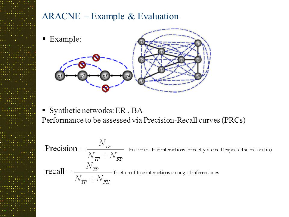 ARACNE – Example & Evaluation  Synthetic networks: ER, BA Performance to be assessed via Precision-Recall curves (PRCs)  Example: