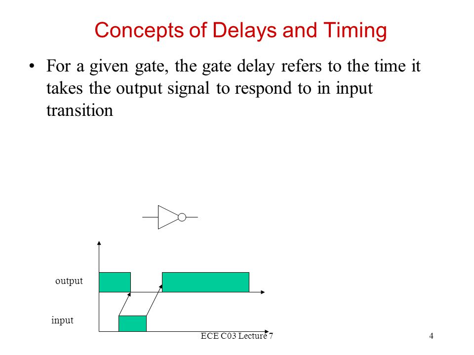 ECE C03 Lecture 74 Concepts of Delays and Timing For a given gate, the gate delay refers to the time it takes the output signal to respond to in input transition input output