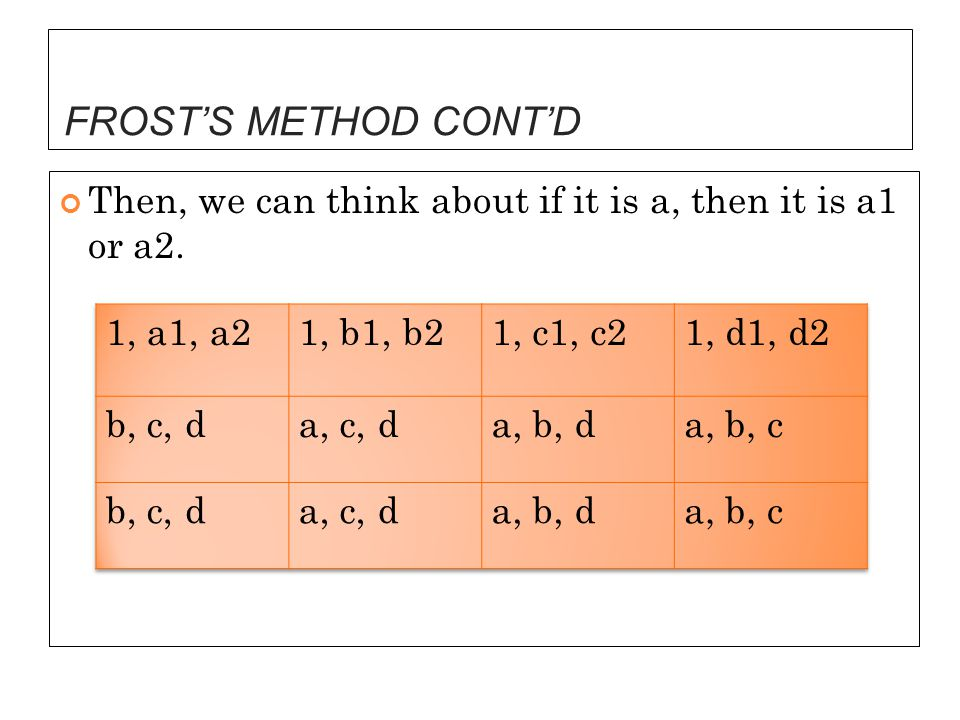 FROST'S METHOD CONT'D Then, we can think about if it is a, then it is a1 or a2.