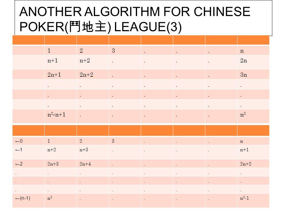 ANOTHER ALGORITHM FOR CHINESE POKER( 鬥地主 ) LEAGUE(3) 123...n n+1n+2....2n 2n+12n+2....3n.....................