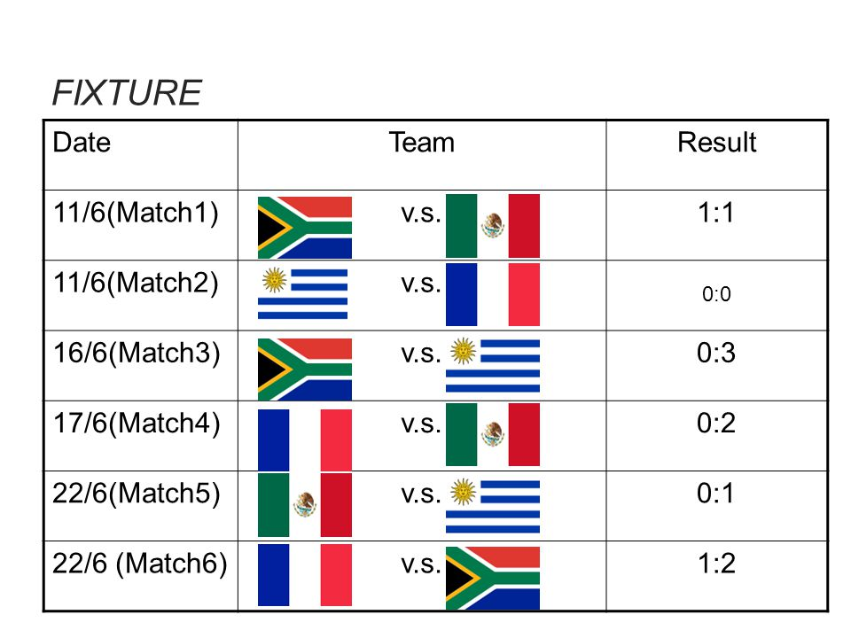 FIXTURE DateTeamResult 11/6(Match1)v.s.1:1 11/6(Match2)v.s.