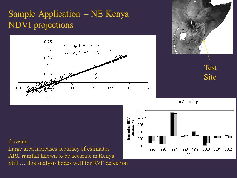 Sample Application – NE Kenya NDVI projections Test Site Caveats: Large area increases accuracy of estimates ARC rainfall known to be accurate in Keny