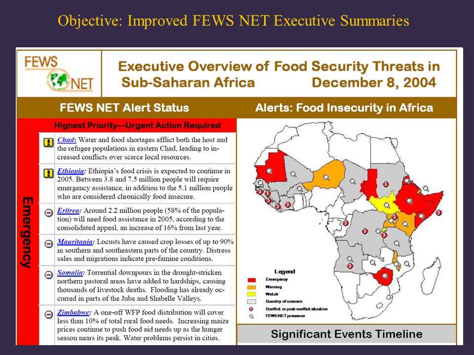 Objective: Improved FEWS NET Executive Summaries