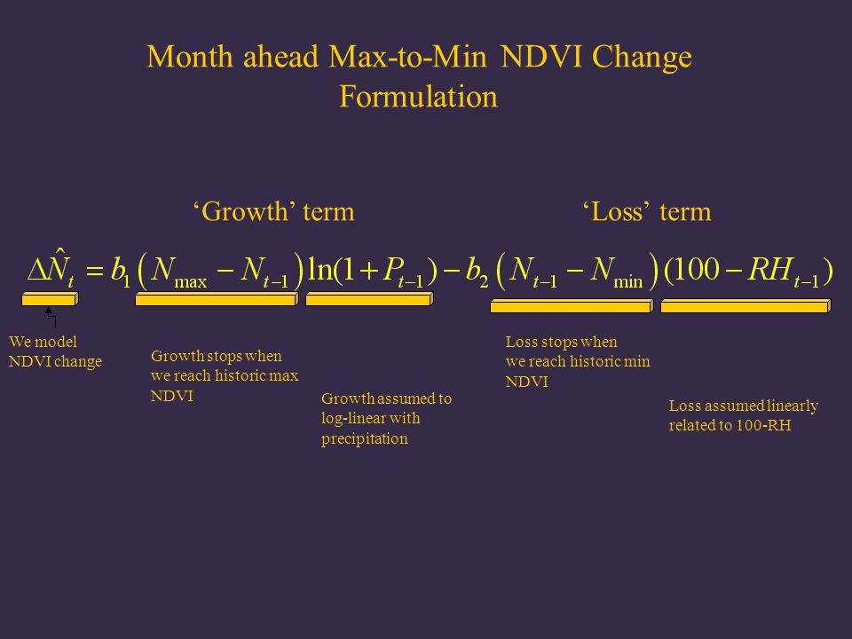 Month ahead Max-to-Min NDVI Change Formulation We model NDVI change 'Growth' term 'Loss' term Growth stops when we reach historic max NDVI Growth assu