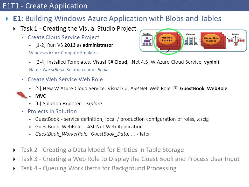 E1T1 - Create Application  E1: Building Windows Azure Application with Blobs and Tables  Task 1 - Creating the Visual Studio Project  Create Cloud Service Project  [1-2] Run VS 2013 as administrator Windows Azure Compute Emulator  [3-4] Installed Templates, Visual C# Cloud,.Net 4.5, W Azure Cloud Service, vyplnit Name: GuestBook, Solution name: Begin  Create Web Service Web Role  [5] New W Azure Cloud Service, Visual C#, ASP.Net Web Role ⍄ GuestBook_WebRole  MVC  [6] Solution Explorer - explore  Projects in Solution  GuestBook - service definition, local / production configuration of roles,.cscfg  GuestBook_WebRole - ASP.Net Web Application  GuestBook_WorkerRole, GuestBook_Data,...